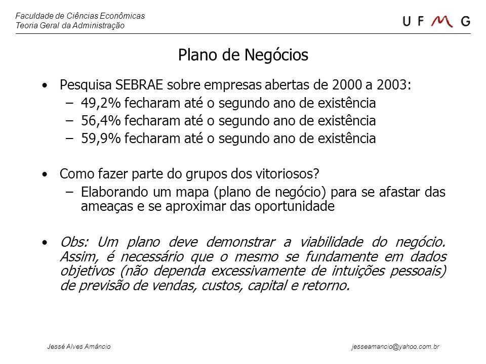 Plano de Negócios Pesquisa SEBRAE sobre empresas abertas de 2000 a 2003: 49,2% fecharam até o segundo ano de existência.