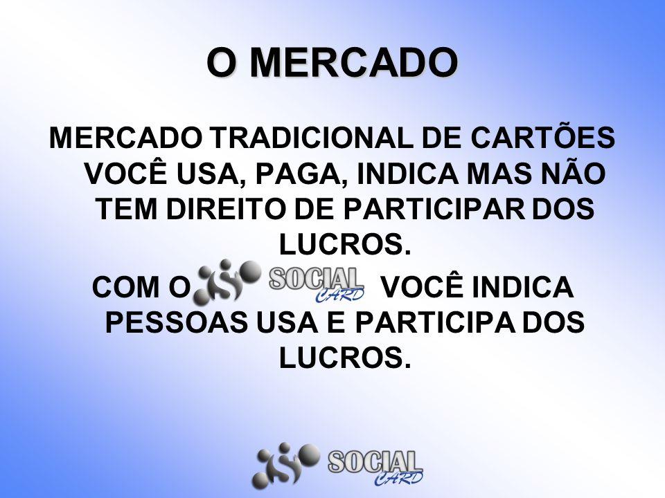 COM O VOCÊ INDICA PESSOAS USA E PARTICIPA DOS LUCROS.