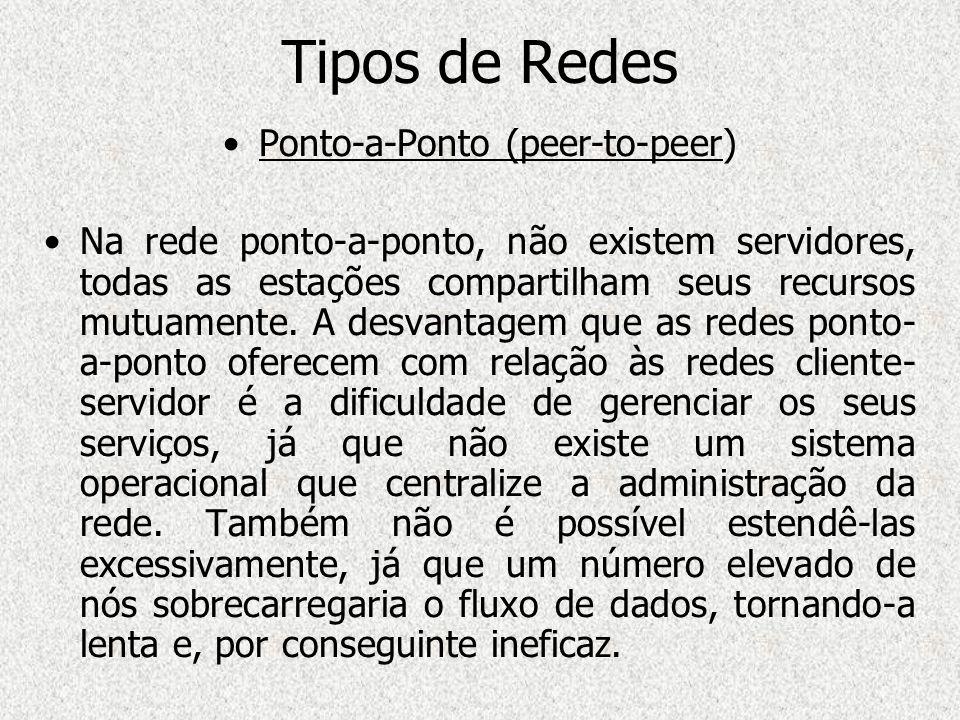 Ponto-a-Ponto (peer-to-peer)