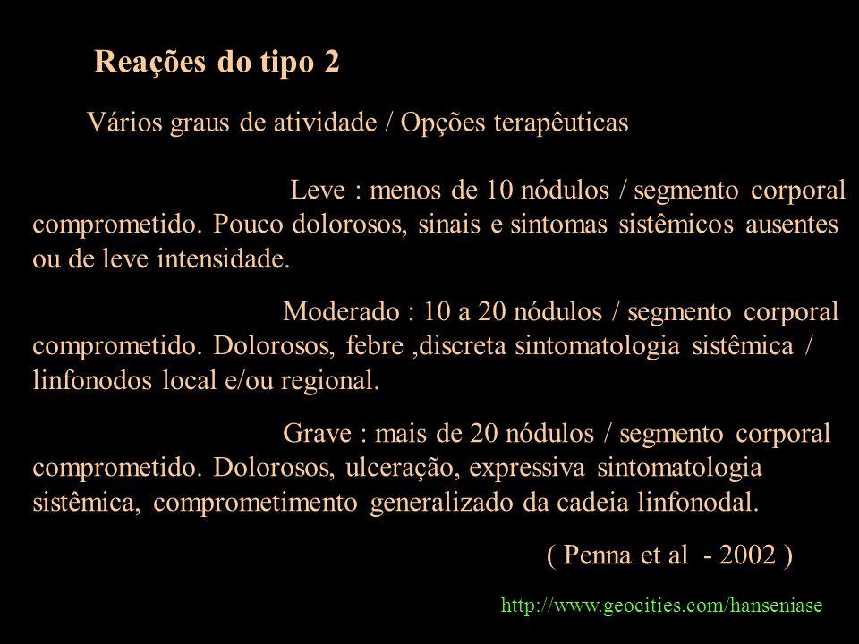 Reações do tipo 2 Vários graus de atividade / Opções terapêuticas