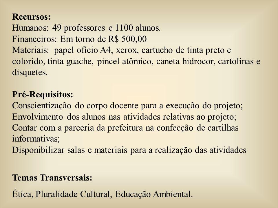 Recursos: Humanos: 49 professores e 1100 alunos. Financeiros: Em torno de R$ 500,00.