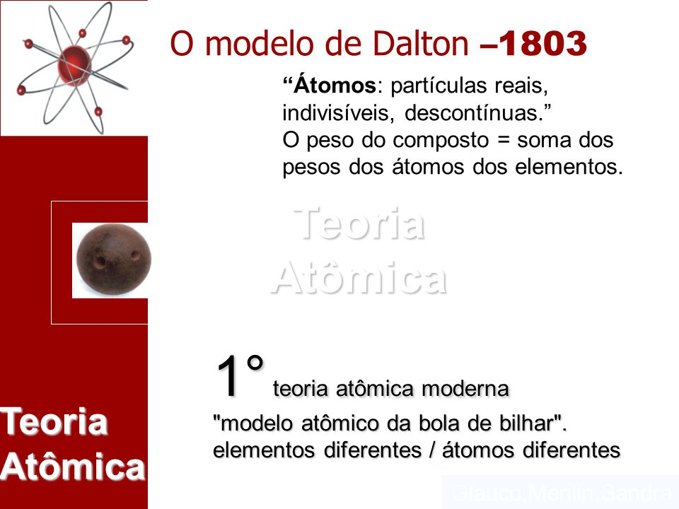 1° teoria atômica moderna