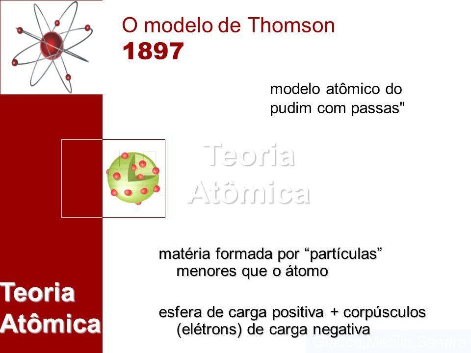 O modelo de Thomson 1897 modelo atômico do pudim com passas