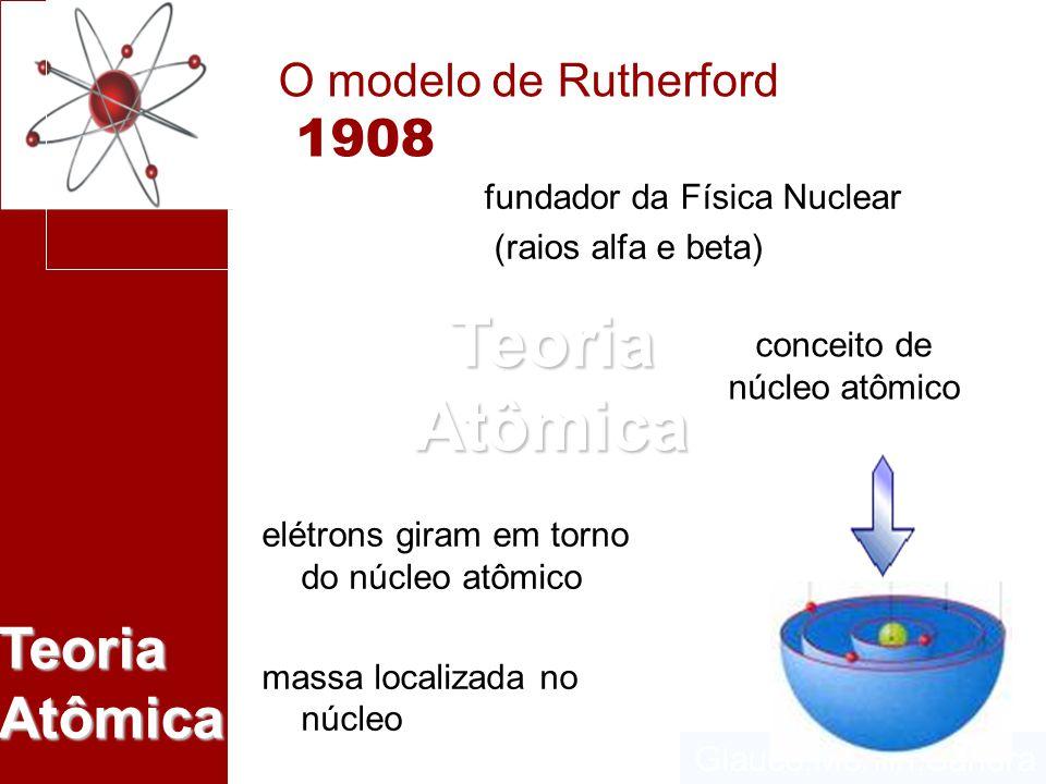 O modelo de Rutherford 1908 fundador da Física Nuclear