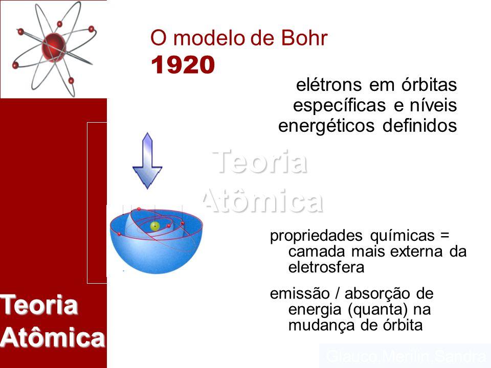 O modelo de Bohr 1920 elétrons em órbitas específicas e níveis energéticos definidos. propriedades químicas = camada mais externa da eletrosfera.