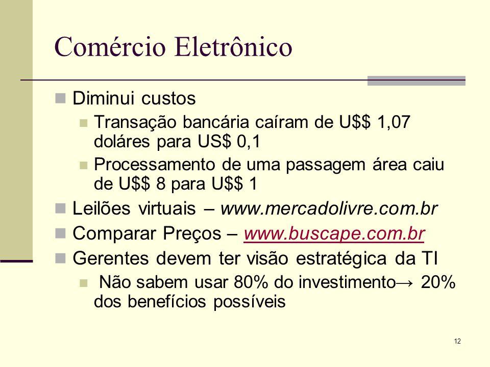 Comércio Eletrônico Diminui custos