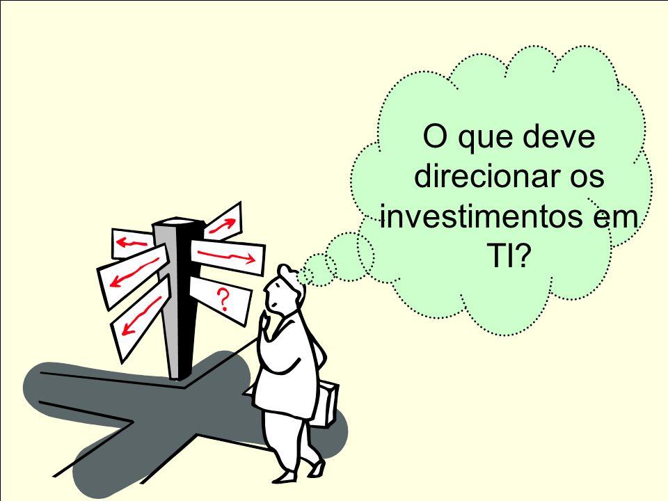 O que deve direcionar os investimentos em TI