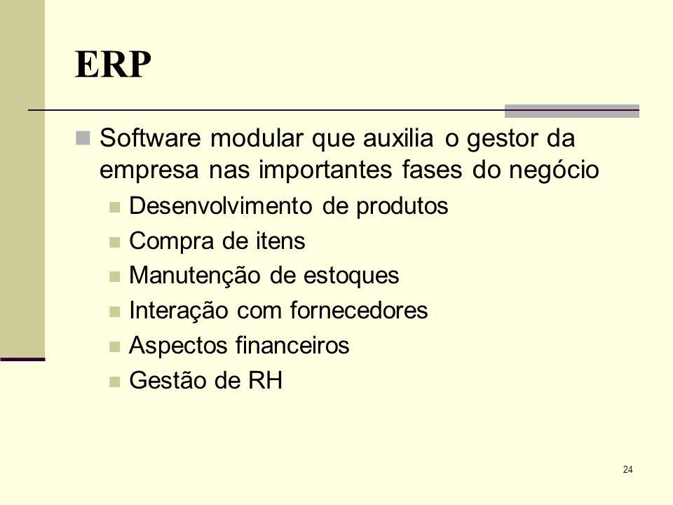 ERP Software modular que auxilia o gestor da empresa nas importantes fases do negócio. Desenvolvimento de produtos.