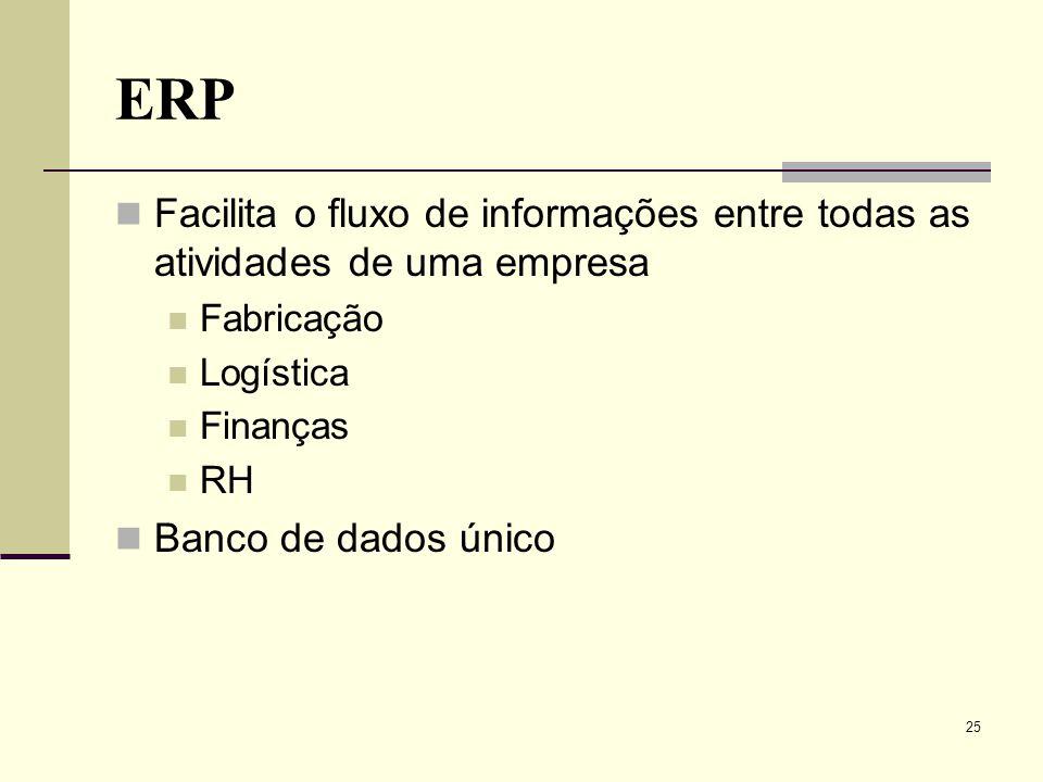 ERP Facilita o fluxo de informações entre todas as atividades de uma empresa. Fabricação. Logística.