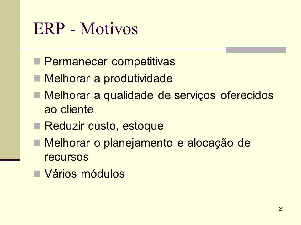 ERP - Motivos Permanecer competitivas Melhorar a produtividade