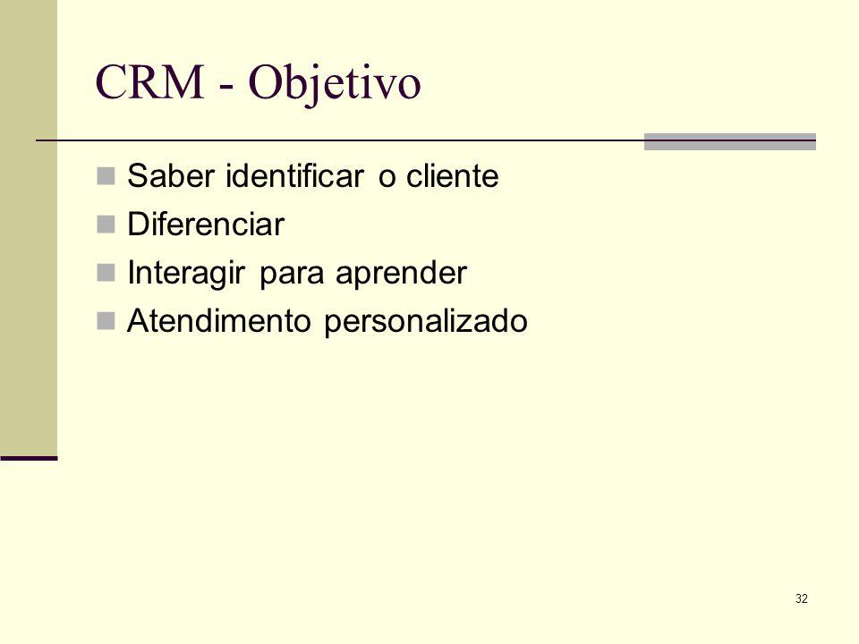 CRM - Objetivo Saber identificar o cliente Diferenciar