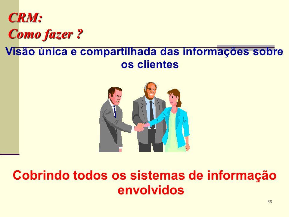 CRM: Como fazer Cobrindo todos os sistemas de informação envolvidos