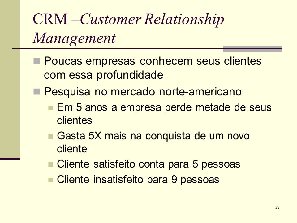 CRM –Customer Relationship Management