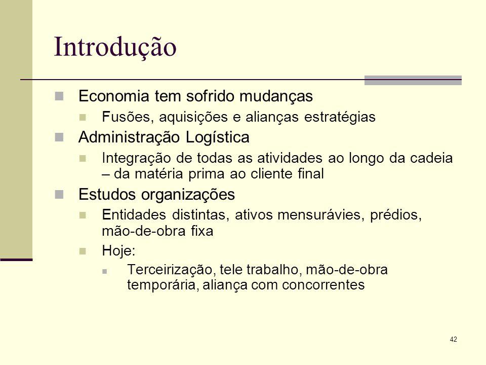 Introdução Economia tem sofrido mudanças Administração Logística