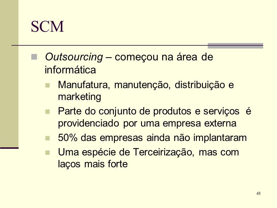 SCM Outsourcing – começou na área de informática