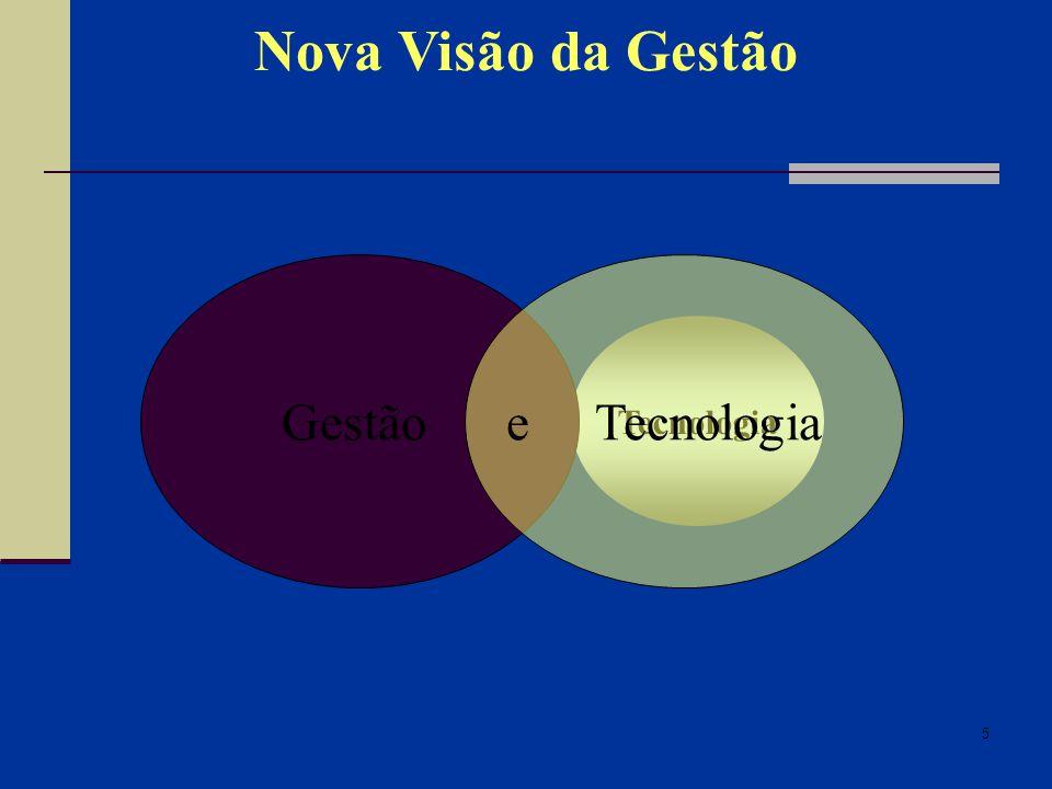 Nova Visão da Gestão Gestão e Tecnologia Gestão Tecnologia