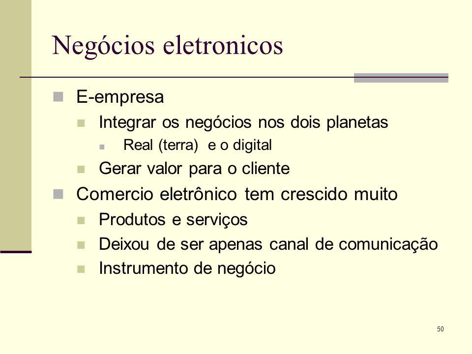 Negócios eletronicos E-empresa Comercio eletrônico tem crescido muito