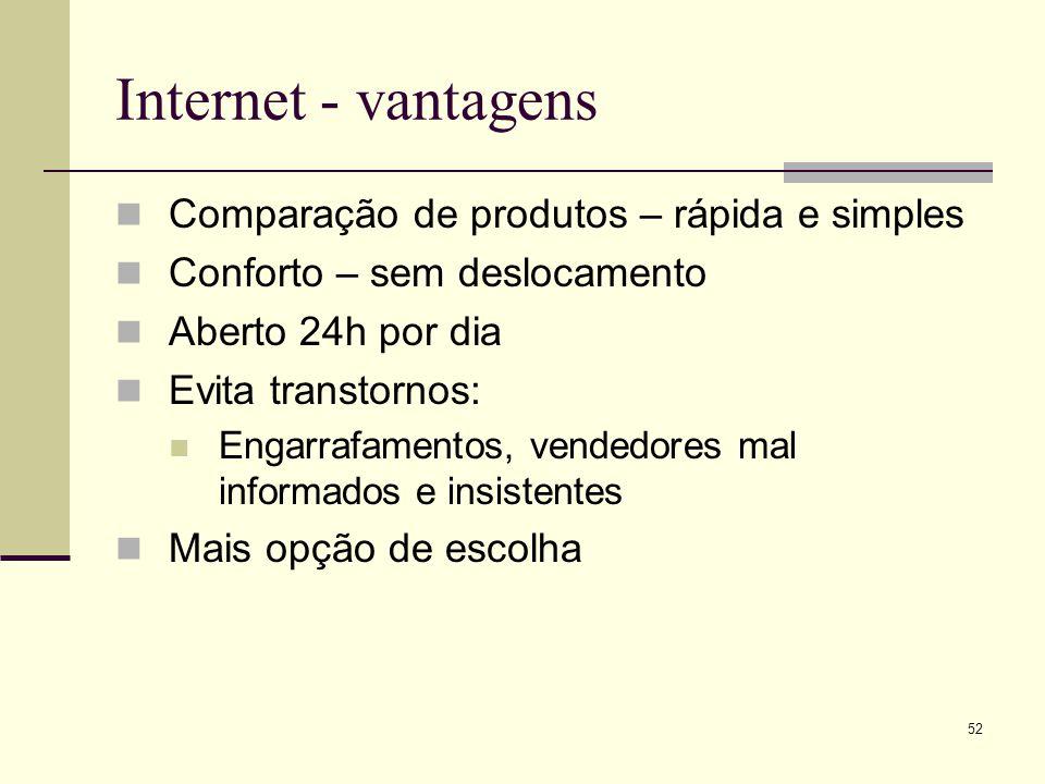Internet - vantagens Comparação de produtos – rápida e simples