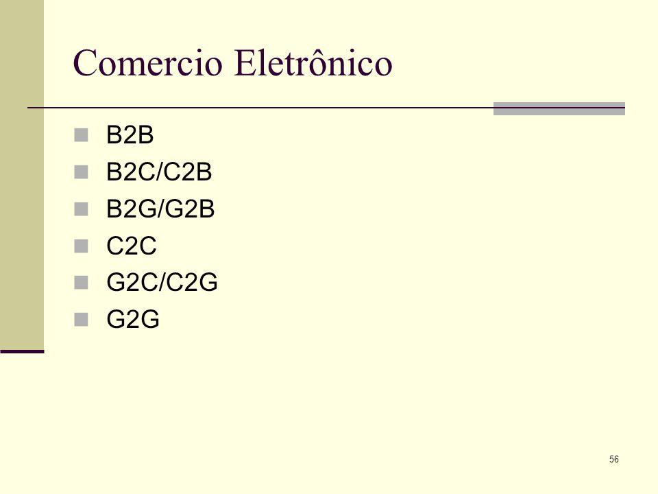 Comercio Eletrônico B2B B2C/C2B B2G/G2B C2C G2C/C2G G2G