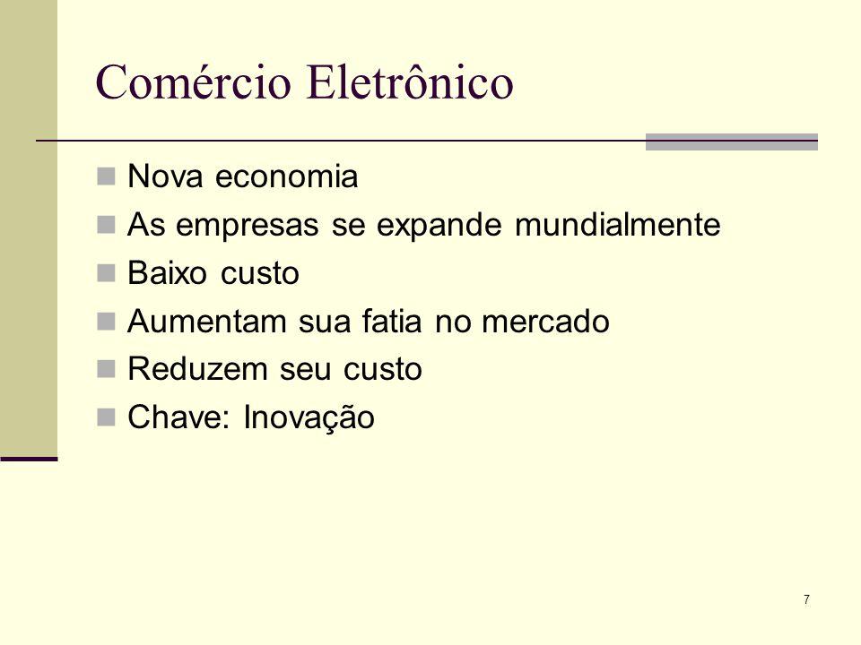 Comércio Eletrônico Nova economia As empresas se expande mundialmente