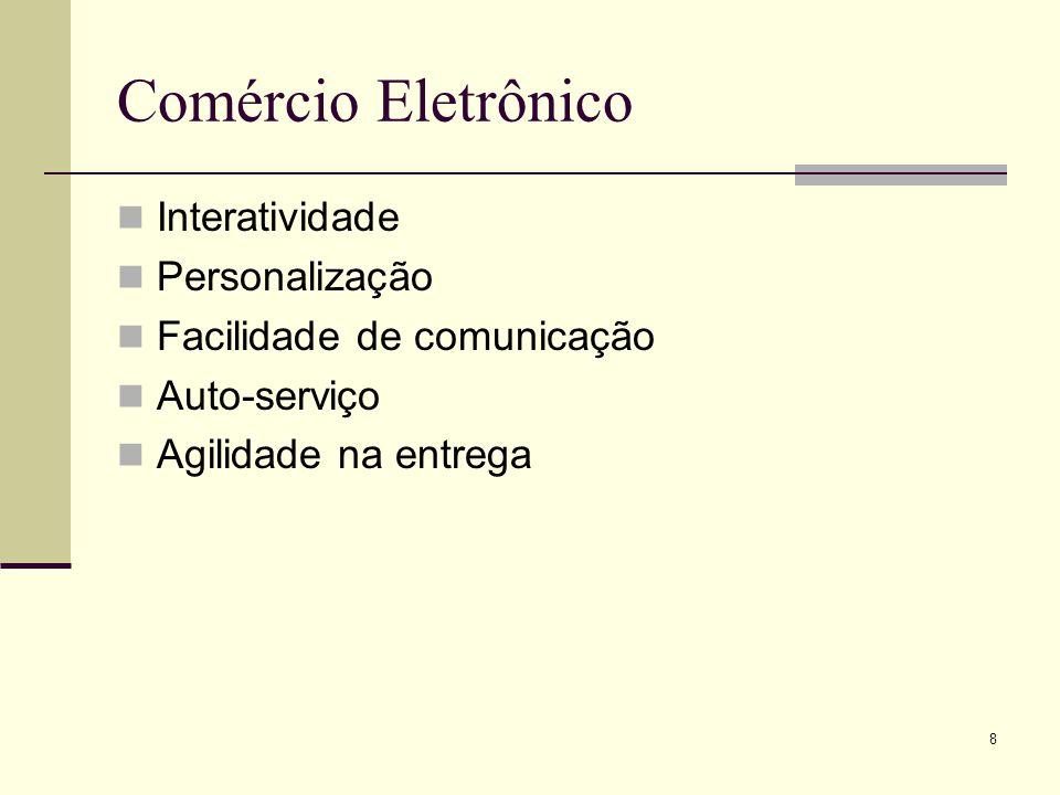 Comércio Eletrônico Interatividade Personalização