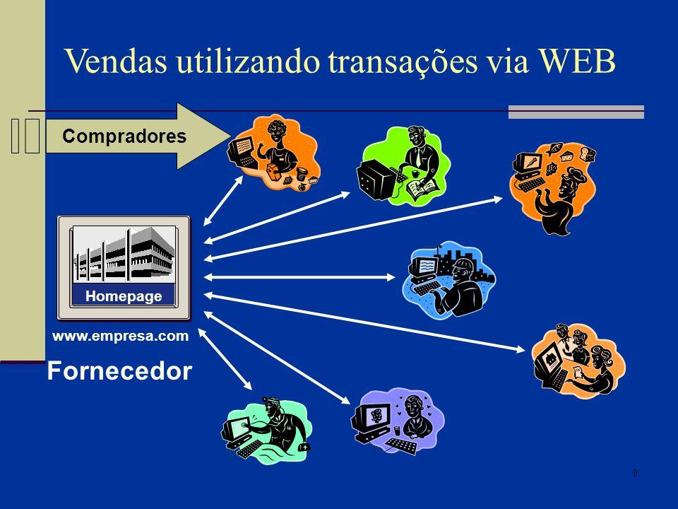 Vendas utilizando transações via WEB