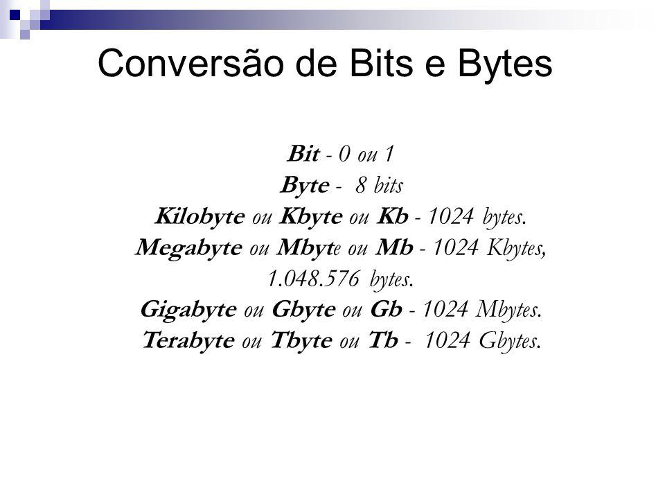 Conversão de Bits e Bytes