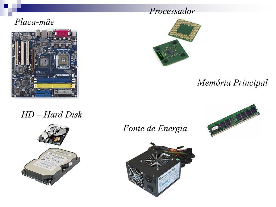 Processador Placa-mãe Memória Principal HD – Hard Disk Fonte de Energia