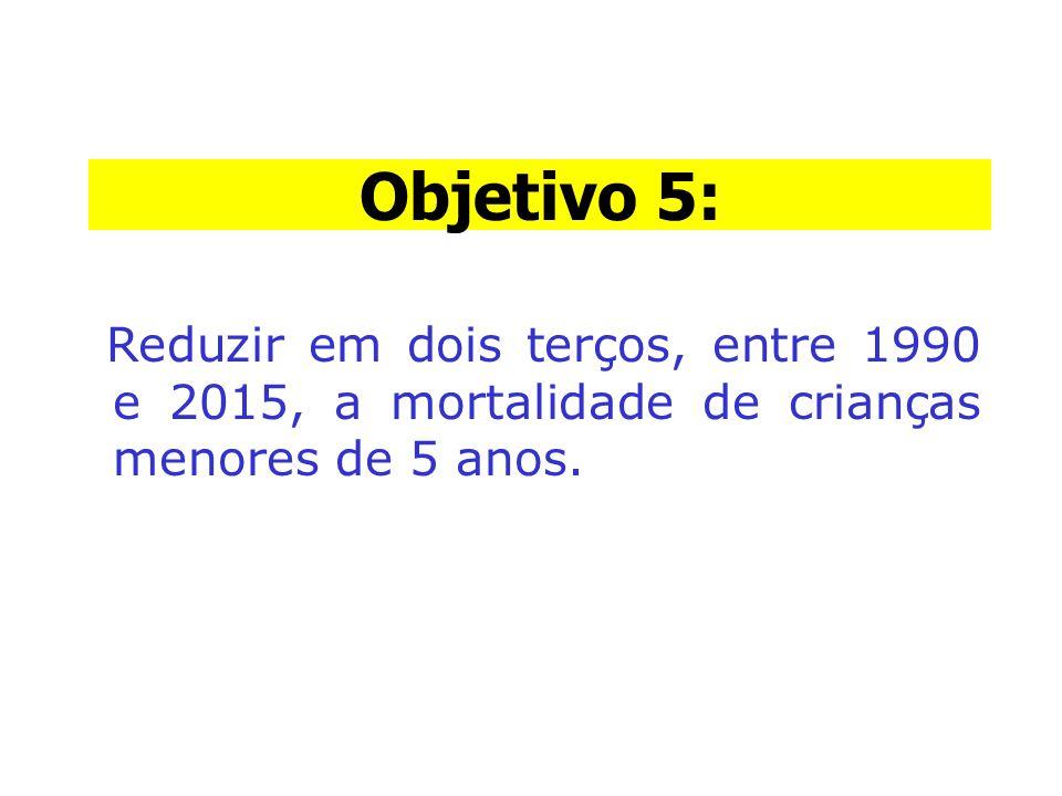 Objetivo 5: Objetivo 5: Reduzir em dois terços, entre 1990 e 2015, a mortalidade de crianças menores de 5 anos.