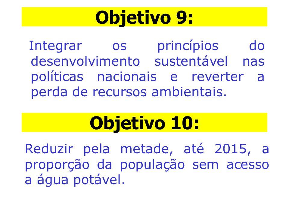Objetivo 9: Objetivo 9: Integrar os princípios do desenvolvimento sustentável nas políticas nacionais e reverter a perda de recursos ambientais.