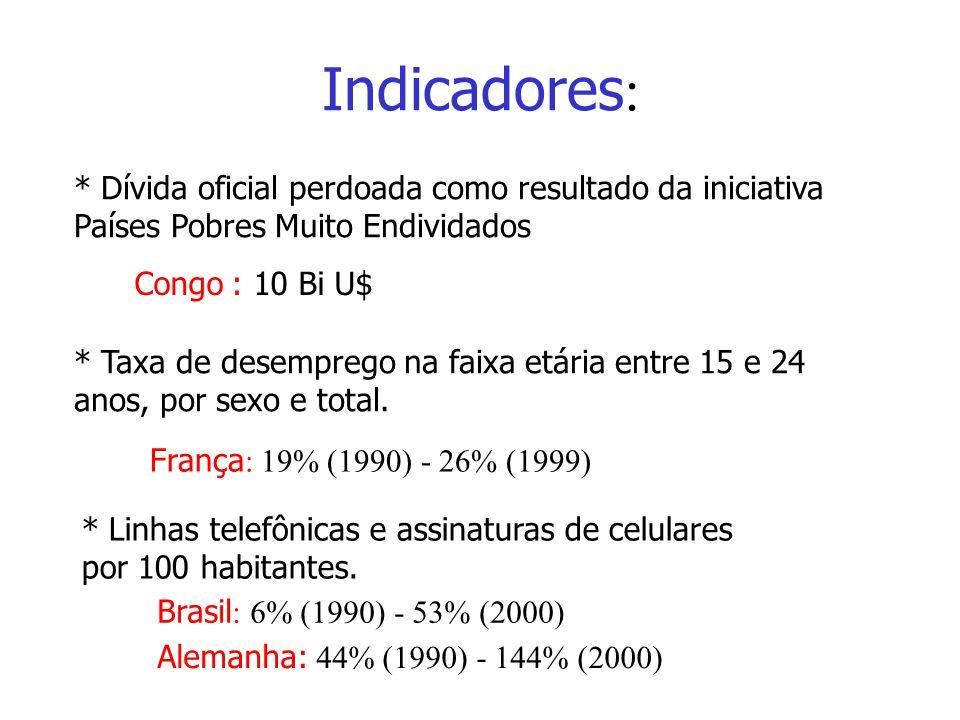 Indicadores: Indicadores. * Dívida oficial perdoada como resultado da iniciativa Países Pobres Muito Endividados.
