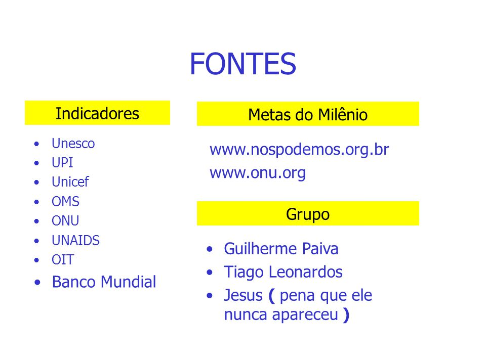 FONTES Indicadores Metas do Milênio www.nospodemos.org.br www.onu.org