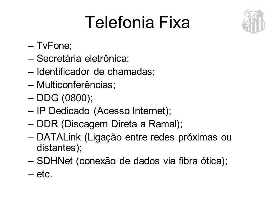 Telefonia Fixa TvFone; Secretária eletrônica;