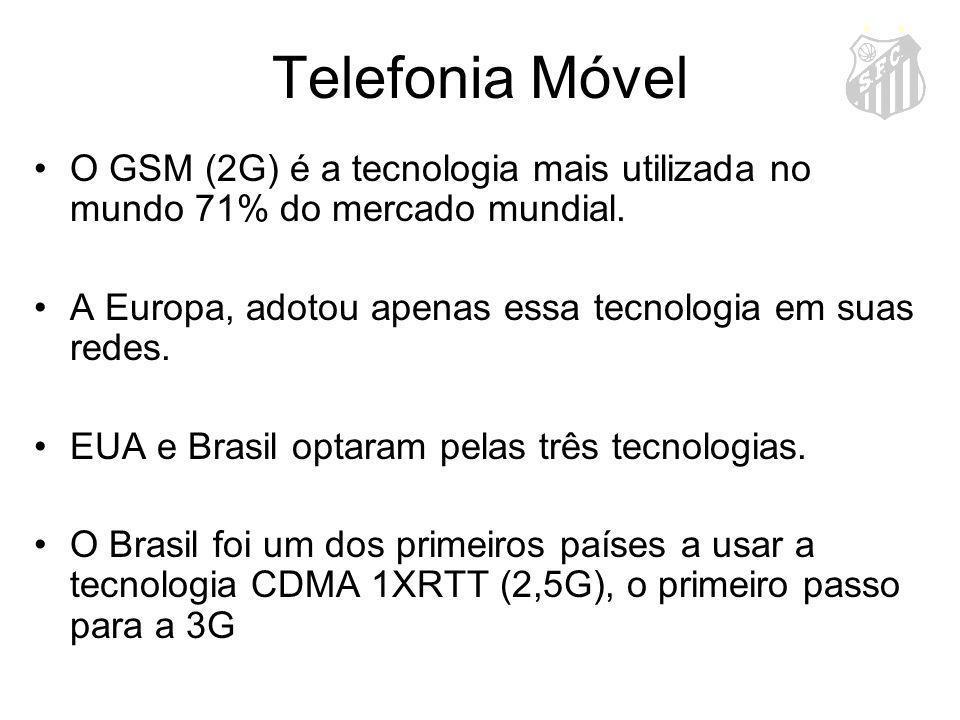 Telefonia Móvel O GSM (2G) é a tecnologia mais utilizada no mundo 71% do mercado mundial. A Europa, adotou apenas essa tecnologia em suas redes.