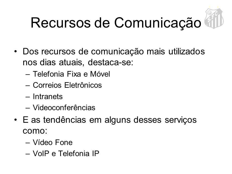 Recursos de Comunicação