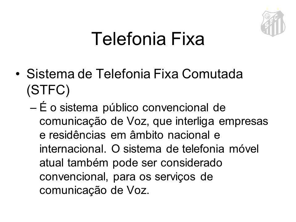 Telefonia Fixa Sistema de Telefonia Fixa Comutada (STFC)