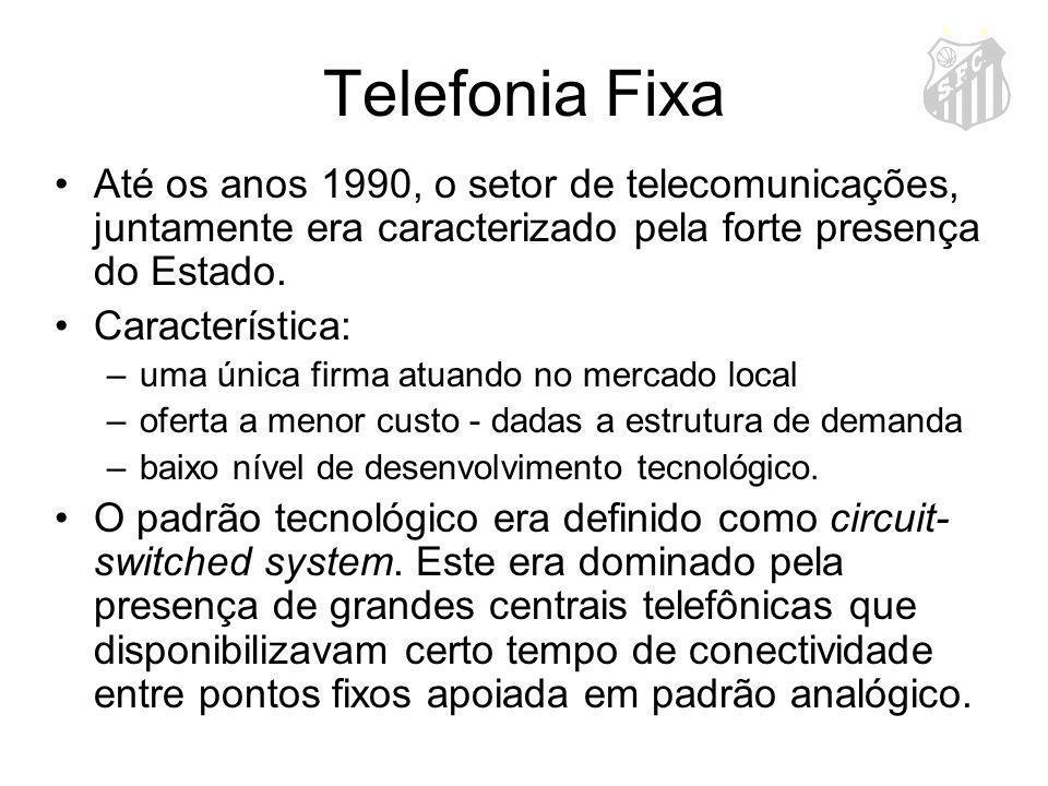 Telefonia Fixa Até os anos 1990, o setor de telecomunicações, juntamente era caracterizado pela forte presença do Estado.