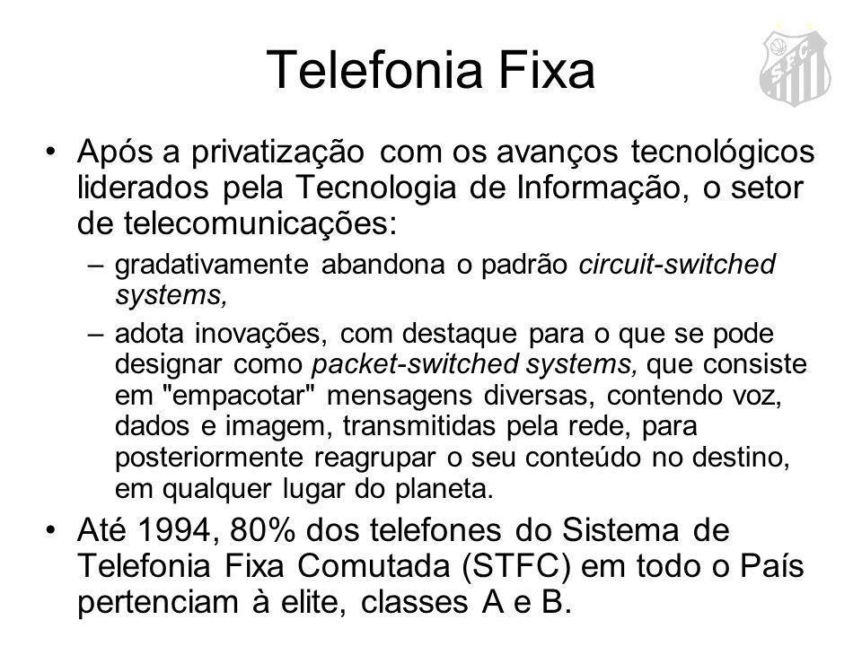 Telefonia Fixa Após a privatização com os avanços tecnológicos liderados pela Tecnologia de Informação, o setor de telecomunicações: