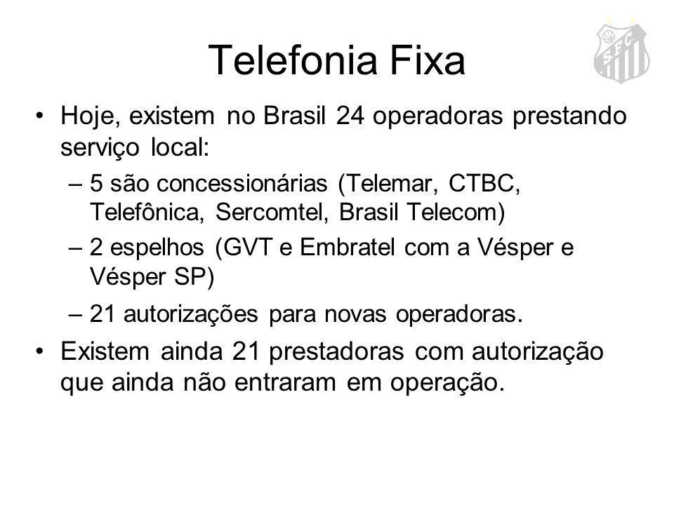 Telefonia Fixa Hoje, existem no Brasil 24 operadoras prestando serviço local: