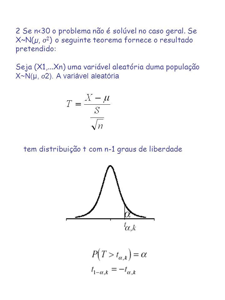 2 Se n<30 o problema não é solúvel no caso geral