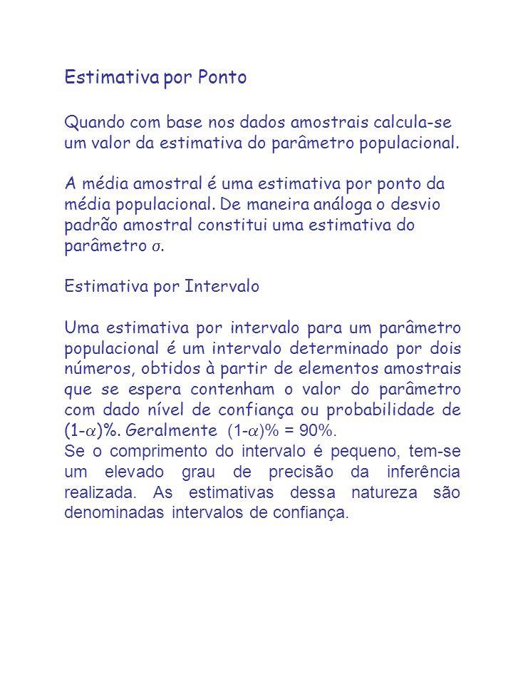 Estimativa por Ponto Quando com base nos dados amostrais calcula-se um valor da estimativa do parâmetro populacional.