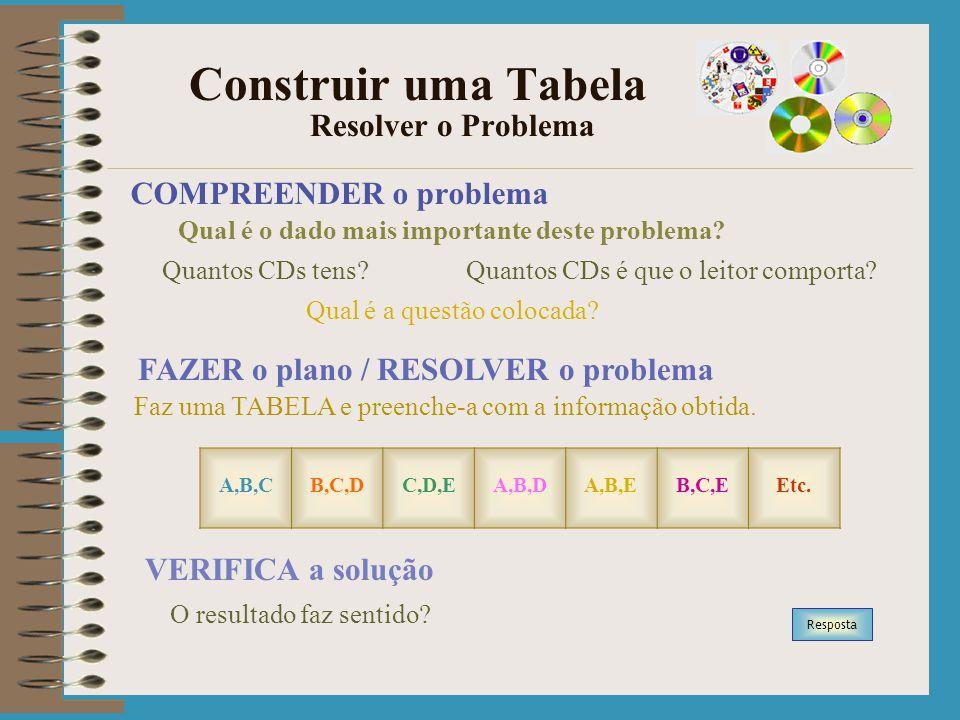 Construir uma Tabela Resolver o Problema