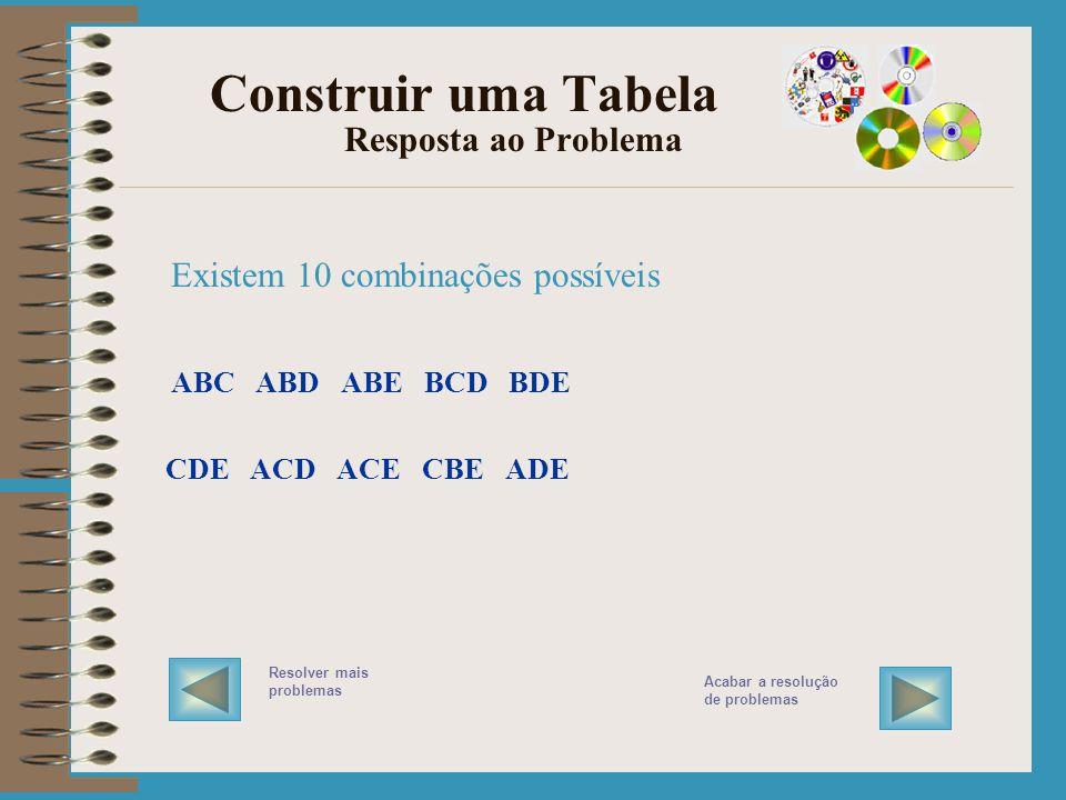 Construir uma Tabela Resposta ao Problema