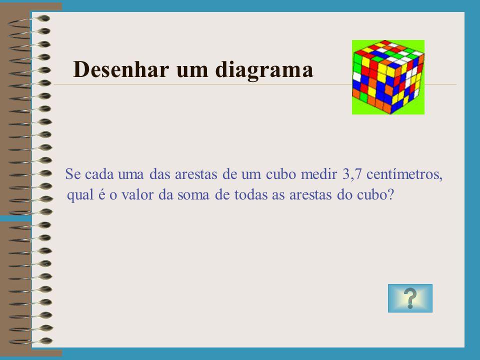 Desenhar um diagrama Se cada uma das arestas de um cubo medir 3,7 centímetros, qual é o valor da soma de todas as arestas do cubo
