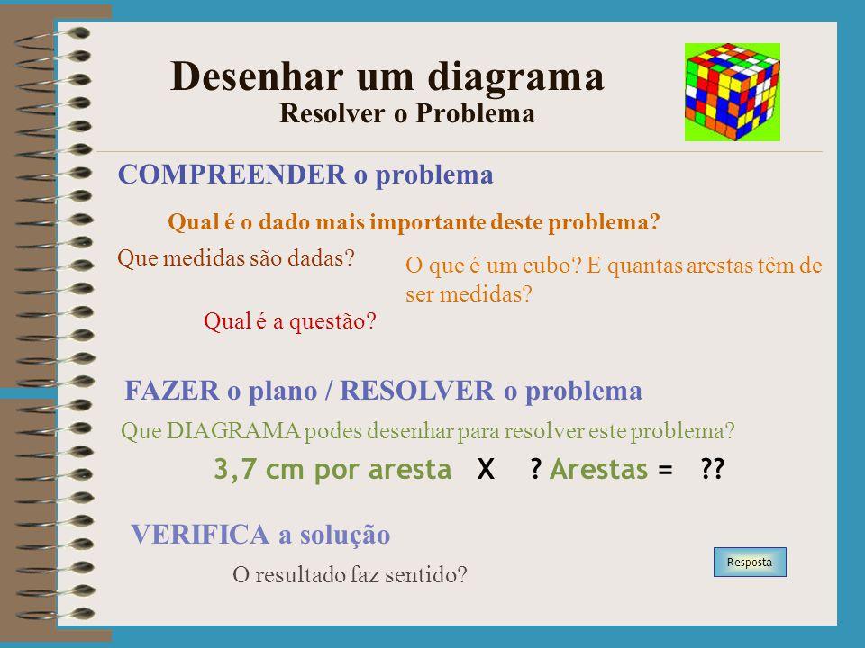 Desenhar um diagrama Resolver o Problema