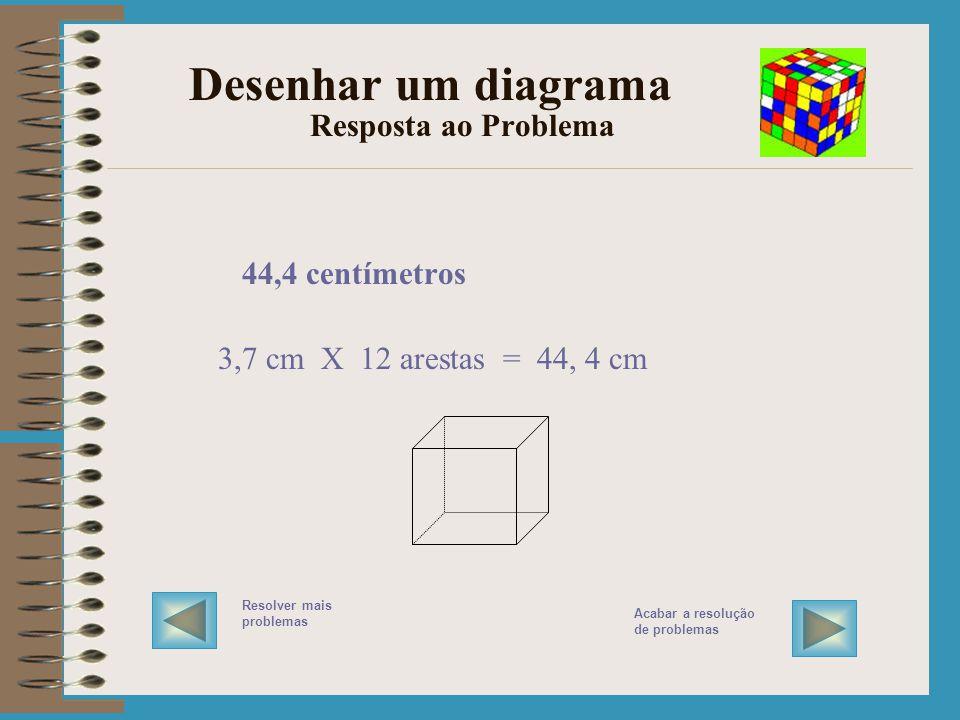 Desenhar um diagrama Resposta ao Problema