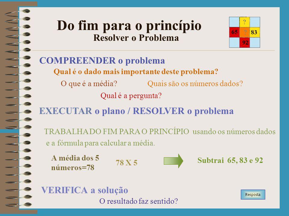 Do fim para o princípio Resolver o Problema