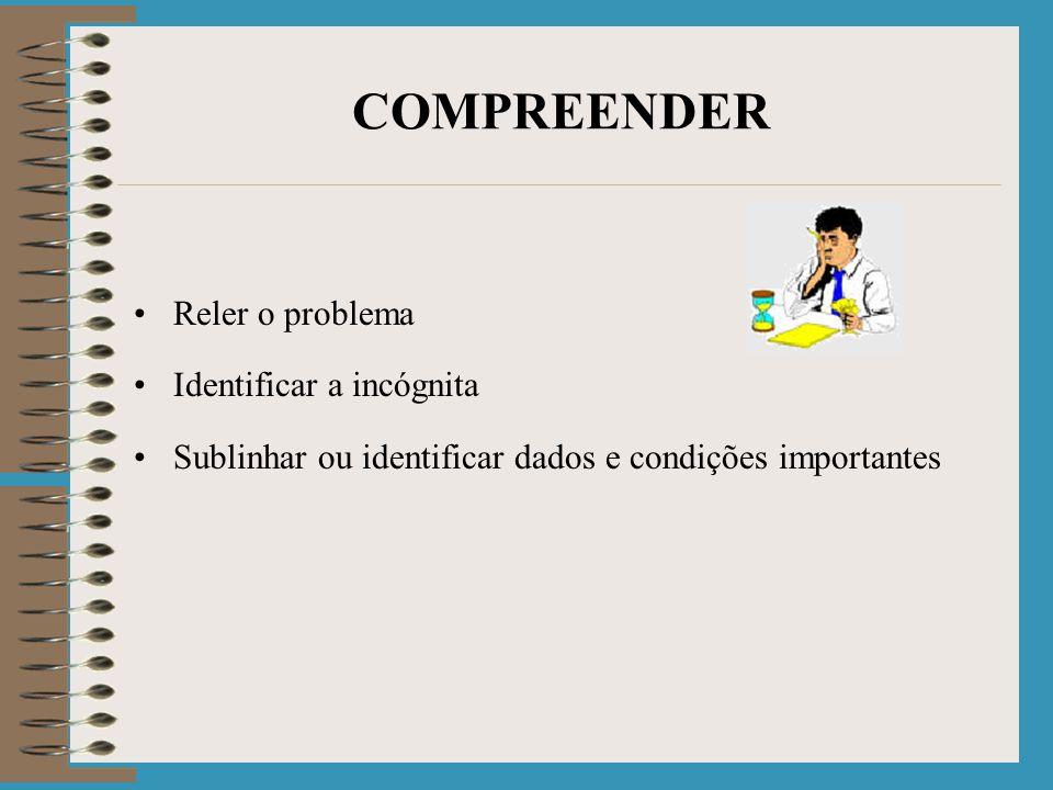 COMPREENDER Reler o problema Identificar a incógnita