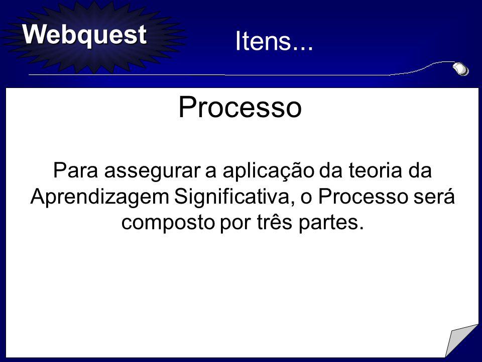 Itens... Processo.