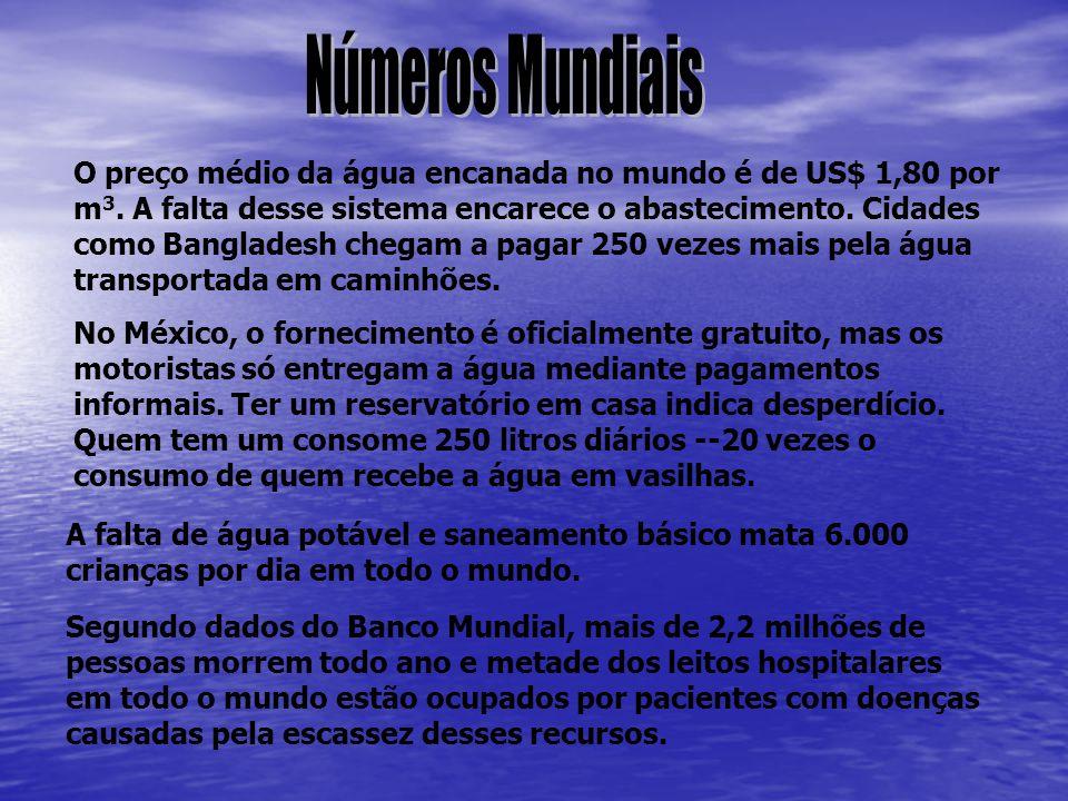 Números Mundiais
